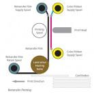 Color Re Transfer thermal printing